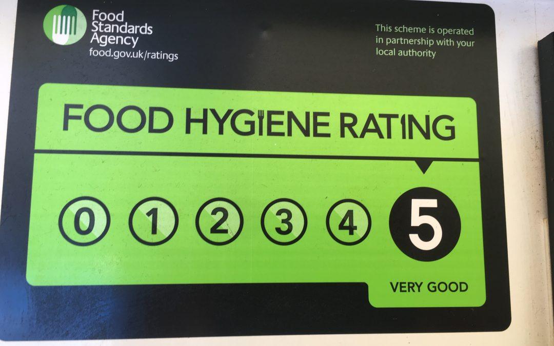 Food Hygiene Rating 2019
